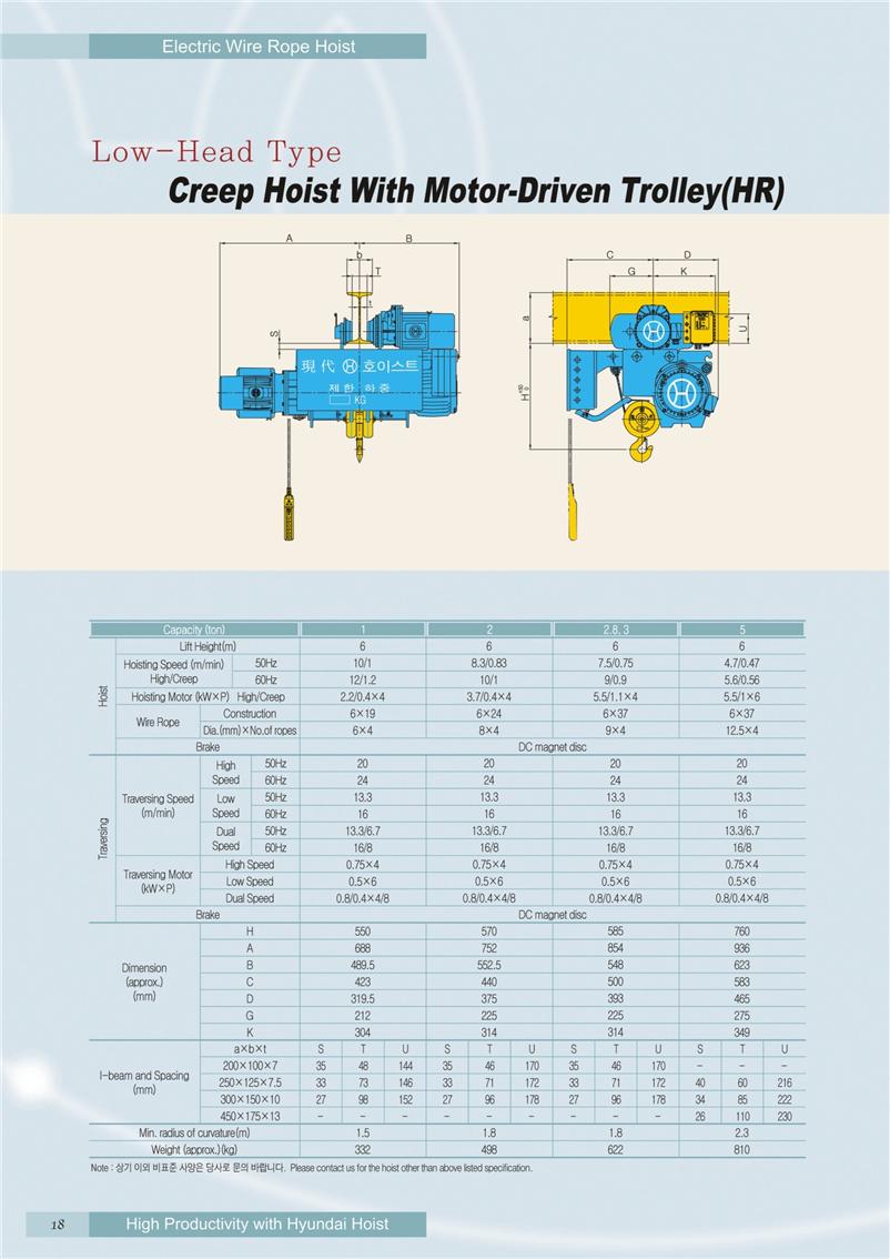 Công ty TNHH MTT Hàn Quốc Palang cáp điện trần thấp - Low Head Type Hoist