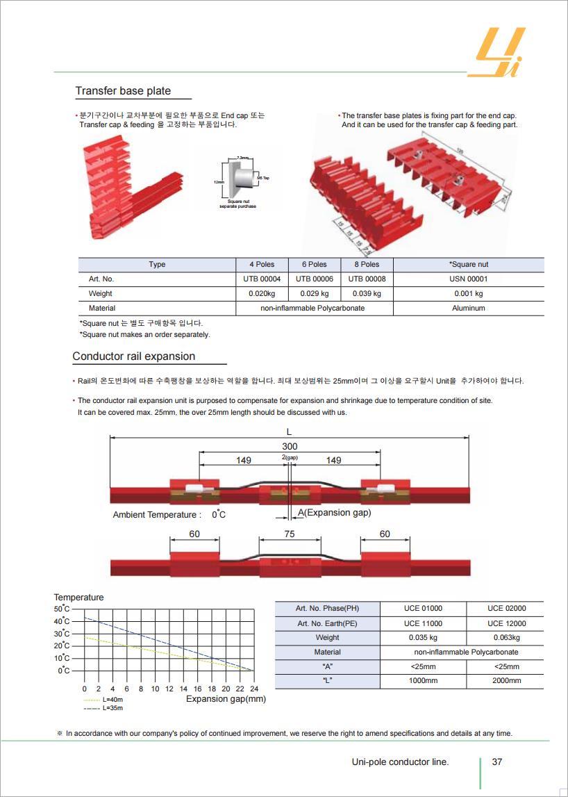 THIẾT BỊ CẦU TRỤC MTT HÀN QUỐC RAY ĐIỆN UCL- POLE CONDUCTOR RAIL (UCL)
