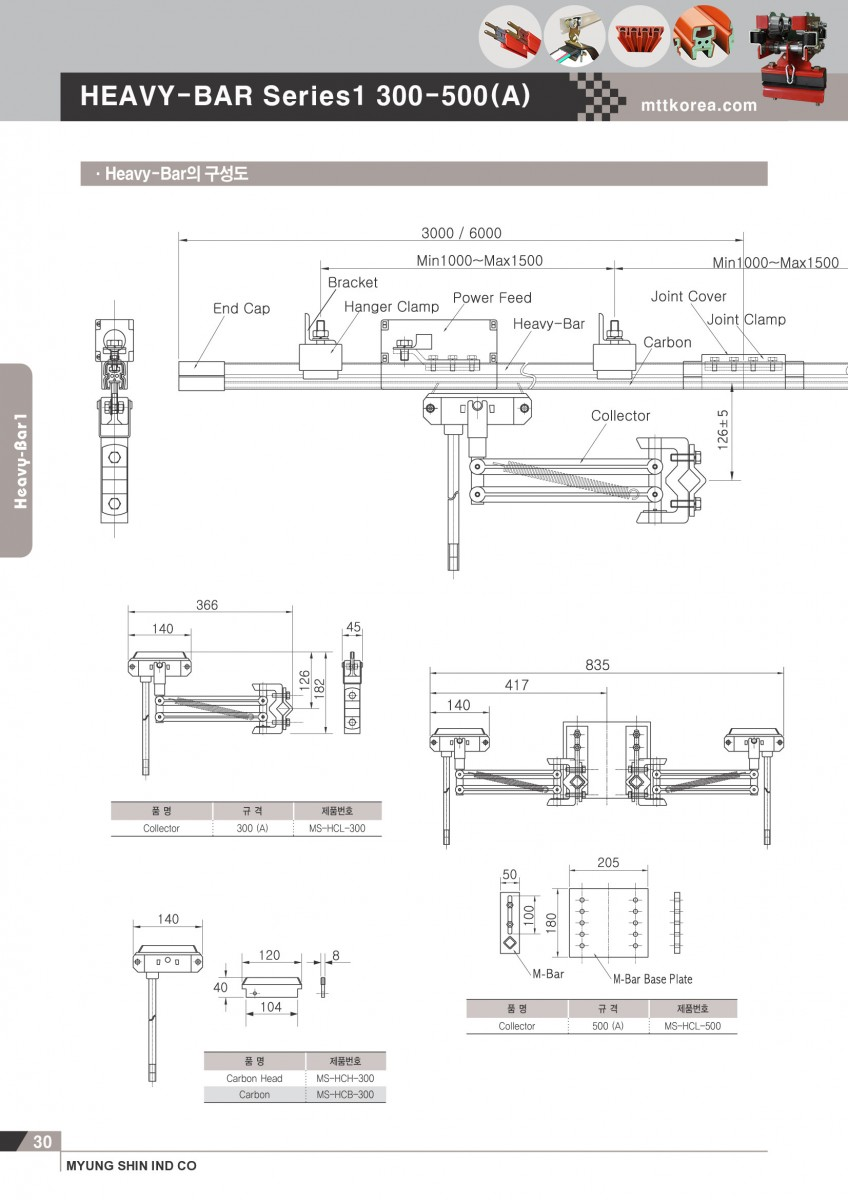 Công ty TNHH MTT Hàn Quốc Ray điện an toàn 1P 500A - 1800A - Heavy bar